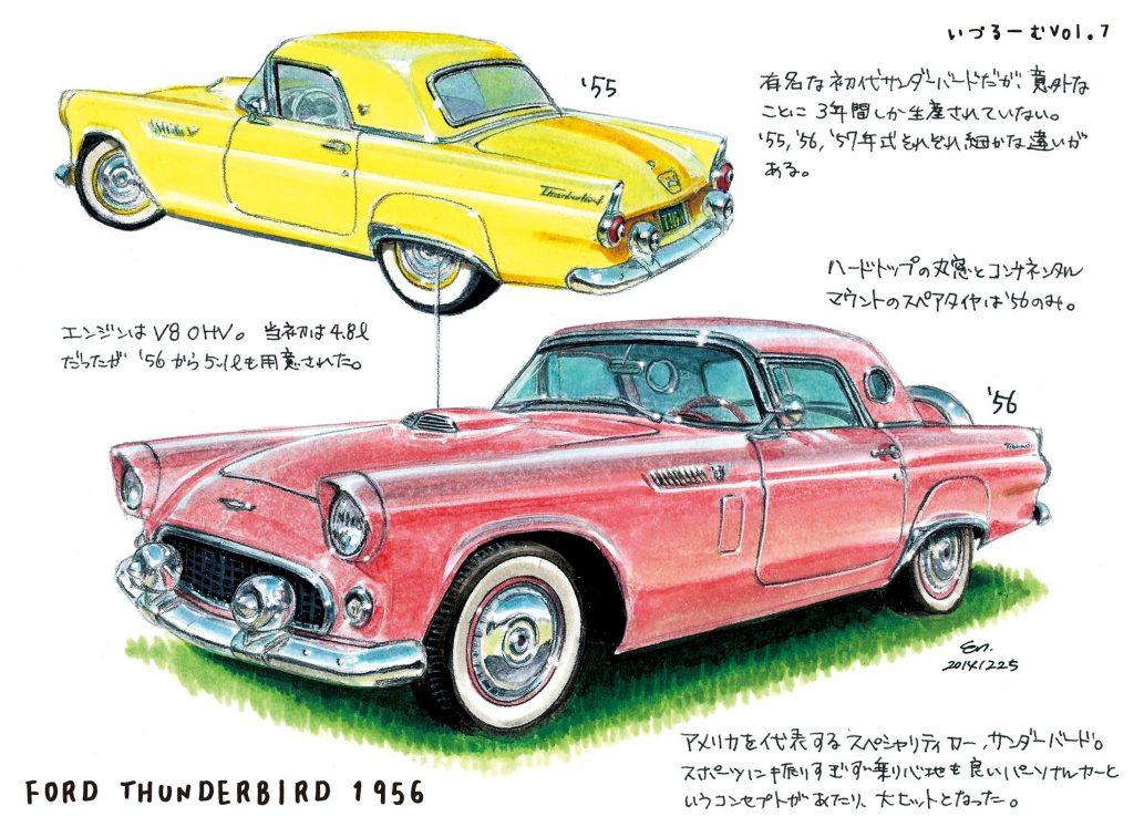 フォードサンダーバード1956