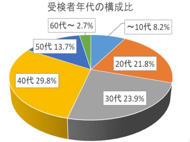 kuruken05_data_03