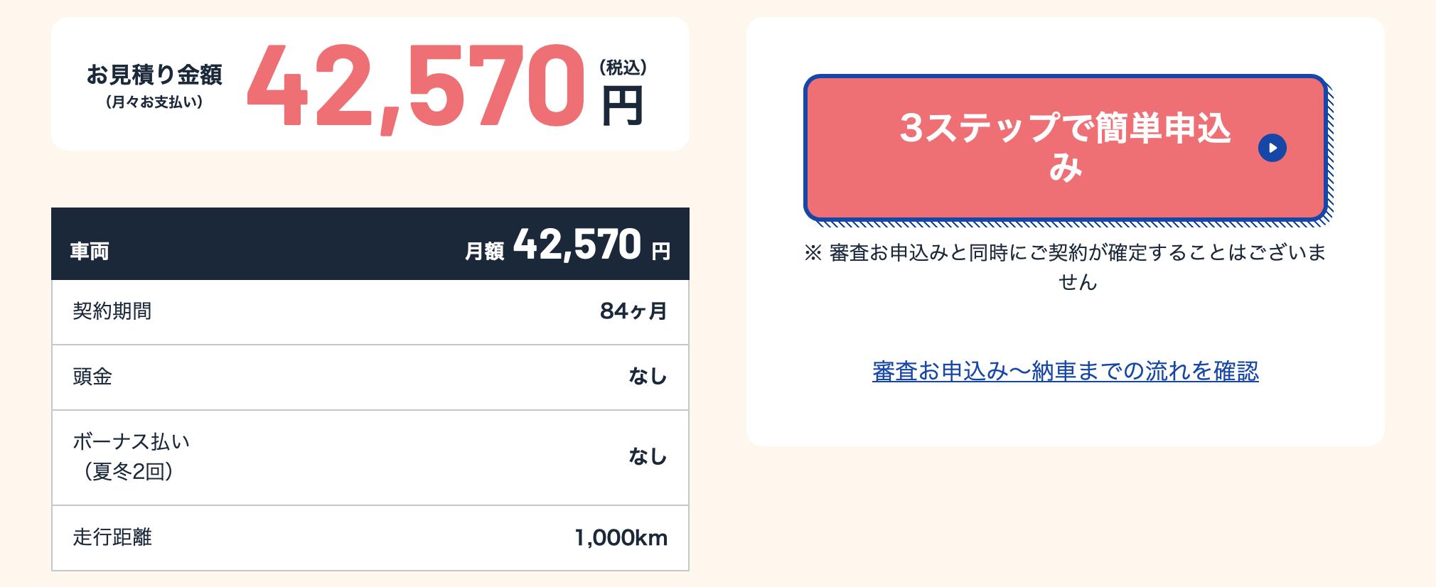 1位 コスモMyカーリース:4万2,570円